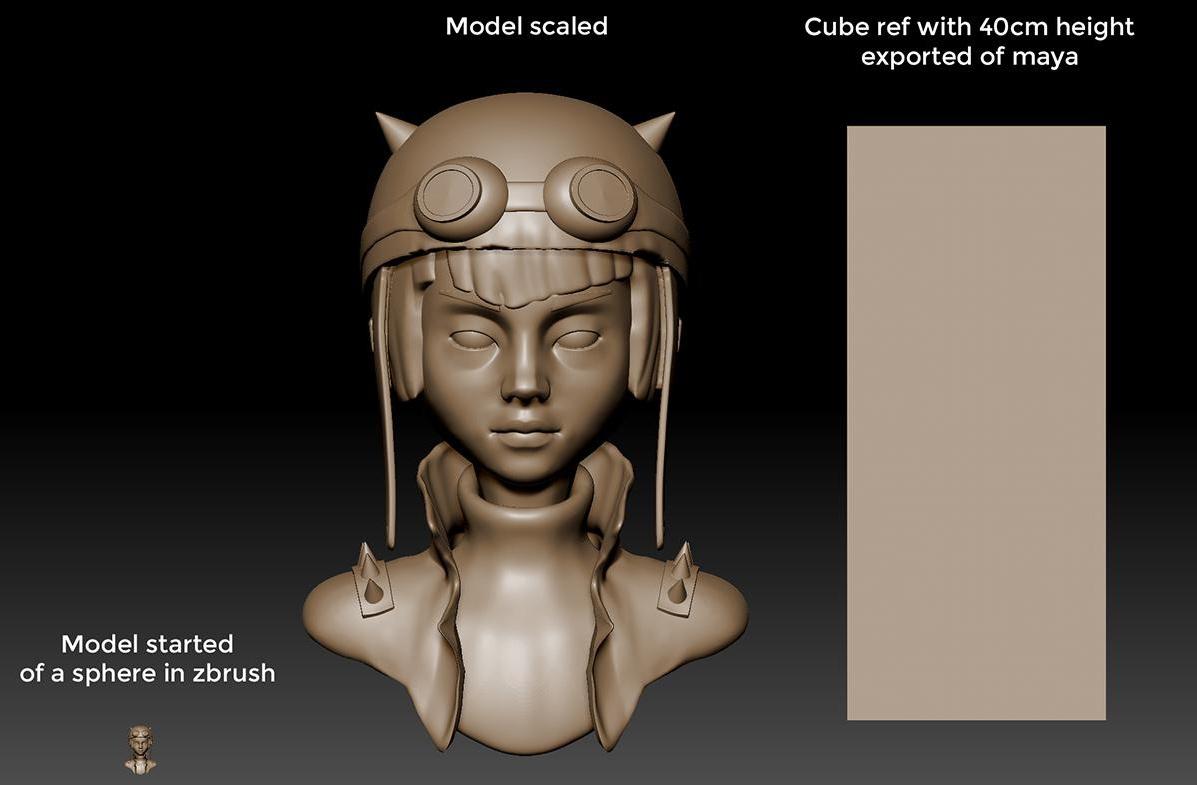 maya and zbrush proportions model
