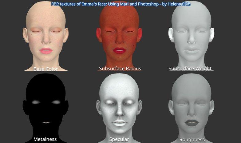 model heads