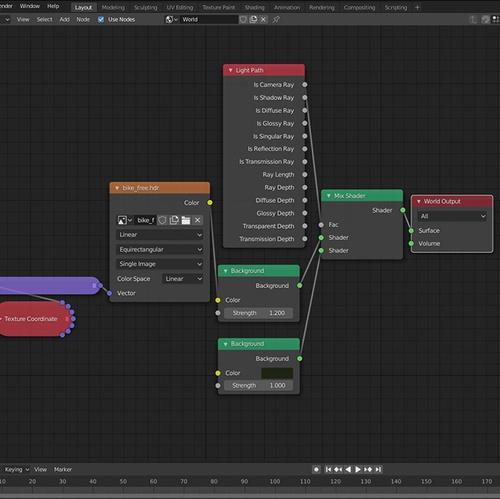 adding lighting HDRI colouring scenery  character
