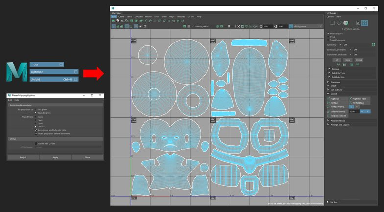 uvs 3d render modelling
