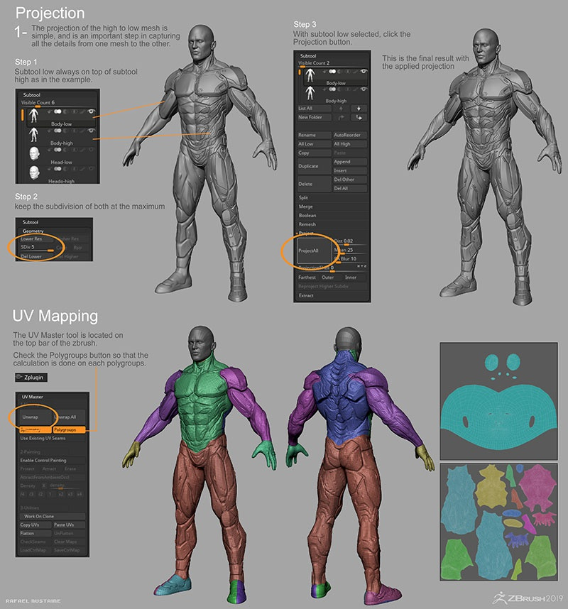 Projection and UV mapping character