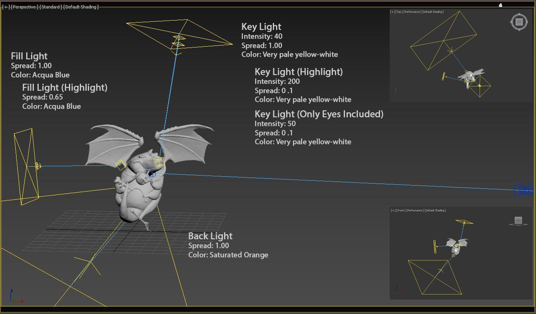 3 point lighting 3d sculpt