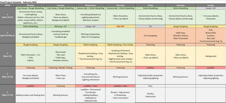 planning schedule  project planning chart