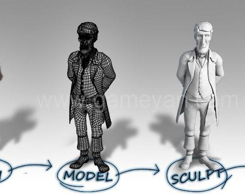 Game character Modeling Sculpting Studioby GameYan
