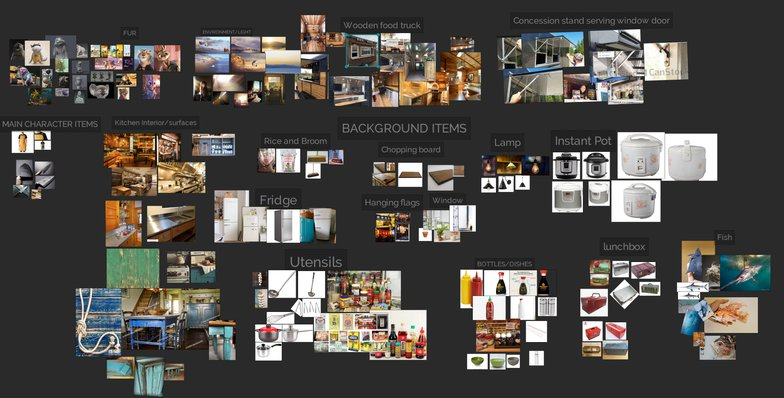 background items referencing modeling imagery photography