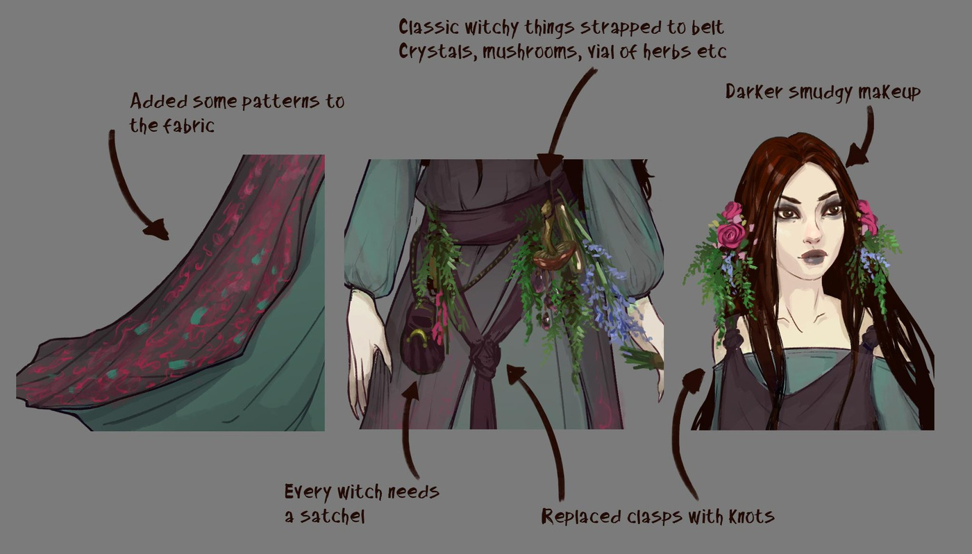 fabric plant makeup detailing 2d illustration