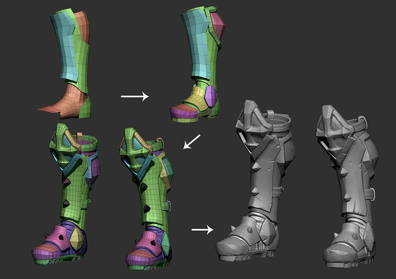boots and feet modelling in zbrush