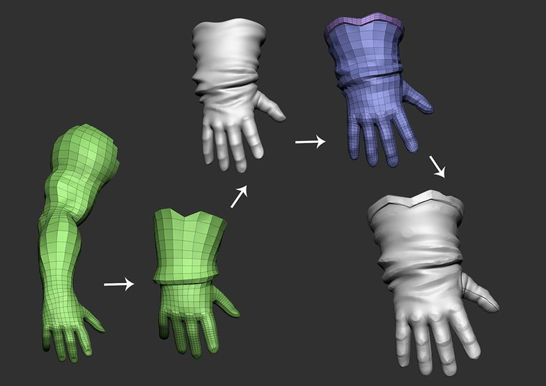 modelling process of gloves