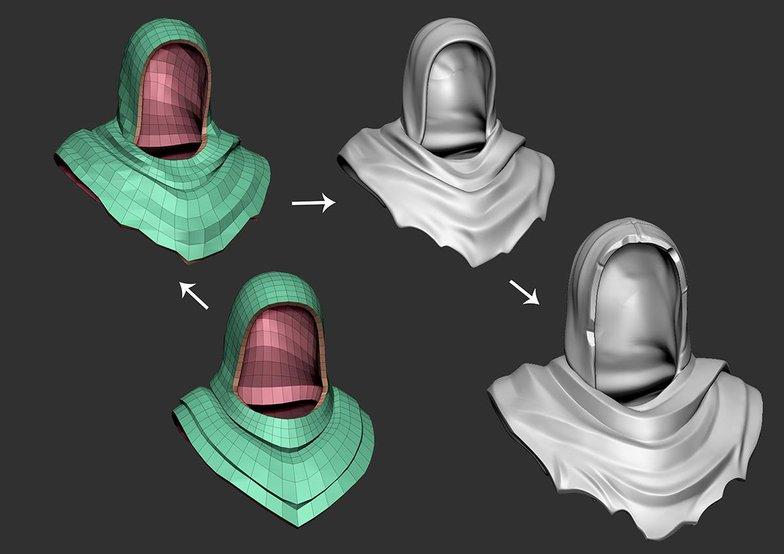 hooded character modelling development