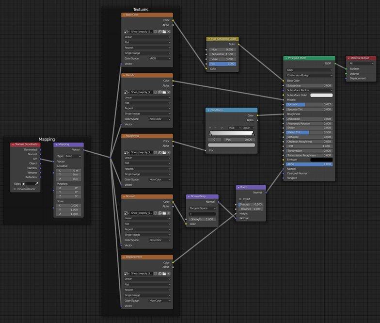 pbr texturing models shaders