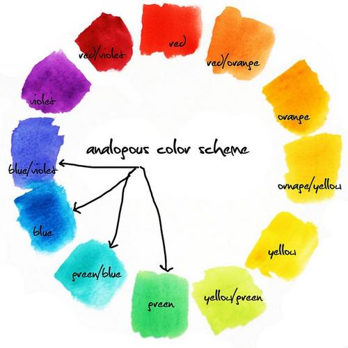 anagolous colours
