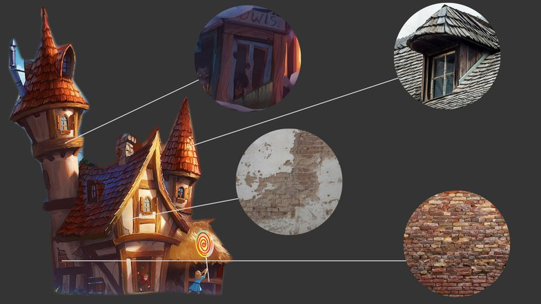 texturing concepts constructs environments model structure