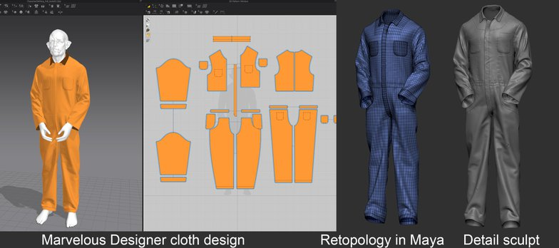 marvelous designer cloth design 3d model