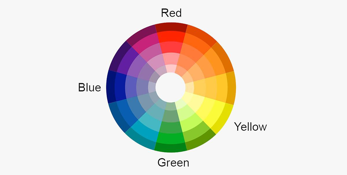 red blue yellow green colour wheel