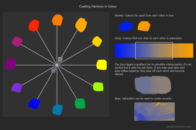 Color theory for dummies