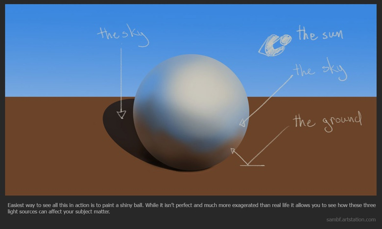 Painting a series of balls made of different materials is excellent lighting practice