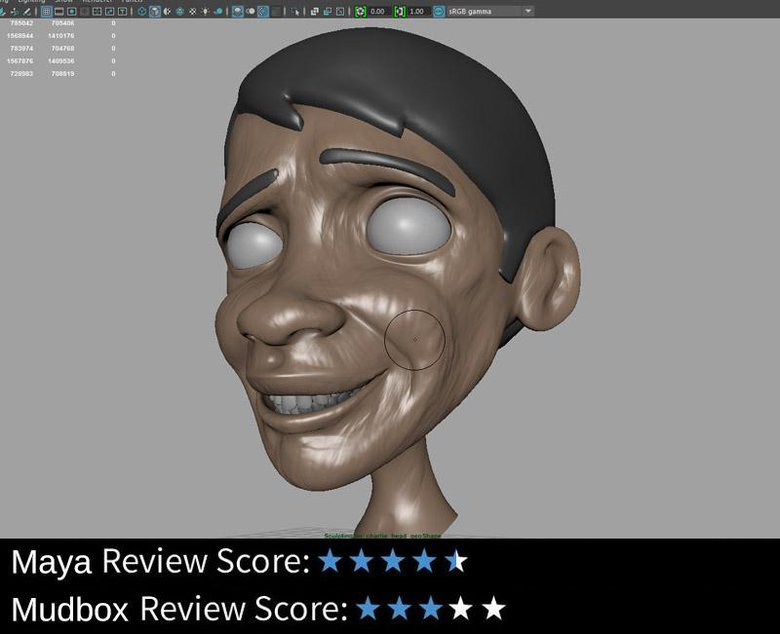 Maya and Mudbox 2016 Review · 3dtotal · Learn | Create | Share