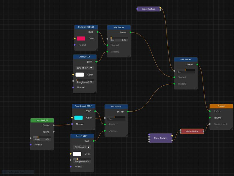 A simple node tree, for creating a mixed material