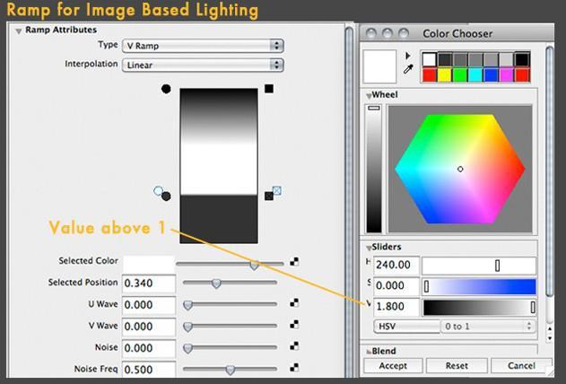 Fig. 10_ramp_based_lighting