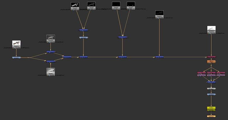 Compositing process