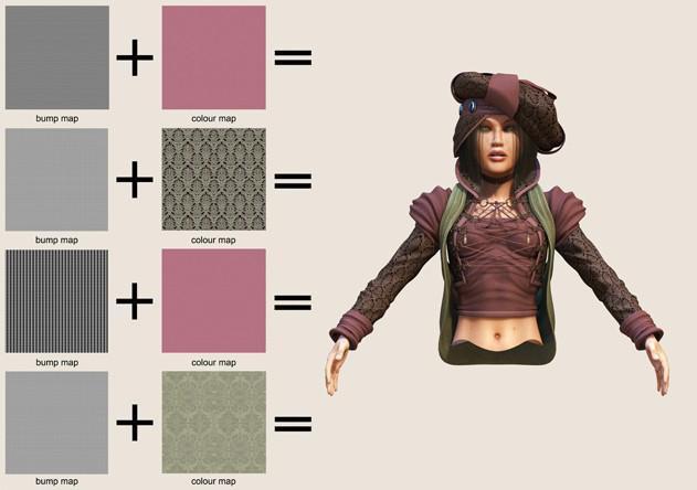 Fig. 06_cloth_materials