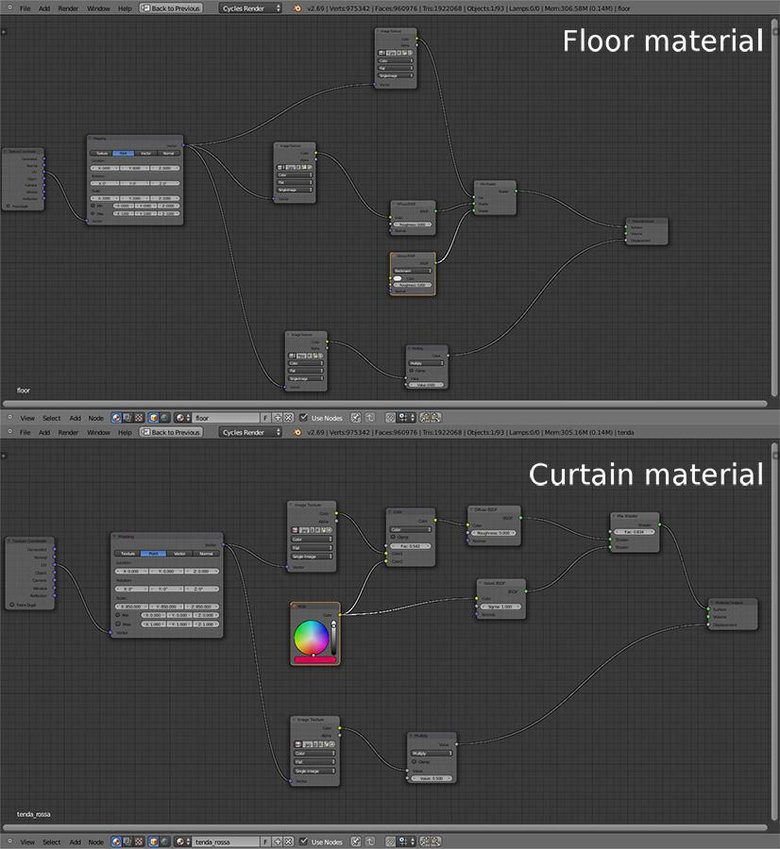 The material setups