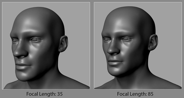 The difference between a focal length of 35 and 85