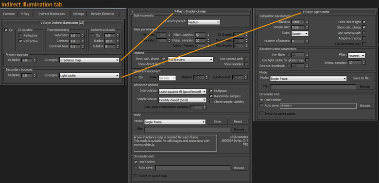 Render settings in the Indirect Illumination tab