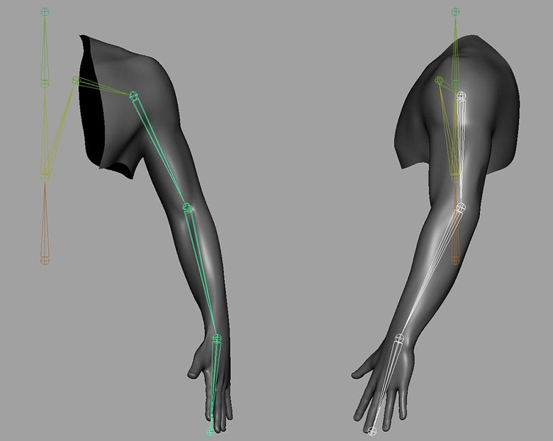 Correctly place the joints in the arm
