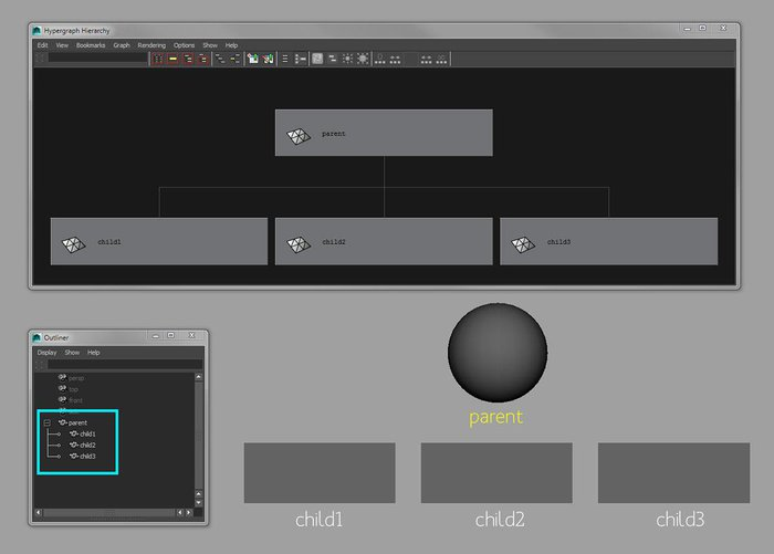 Introduction to rigging in Maya - Part 1 - Introduction