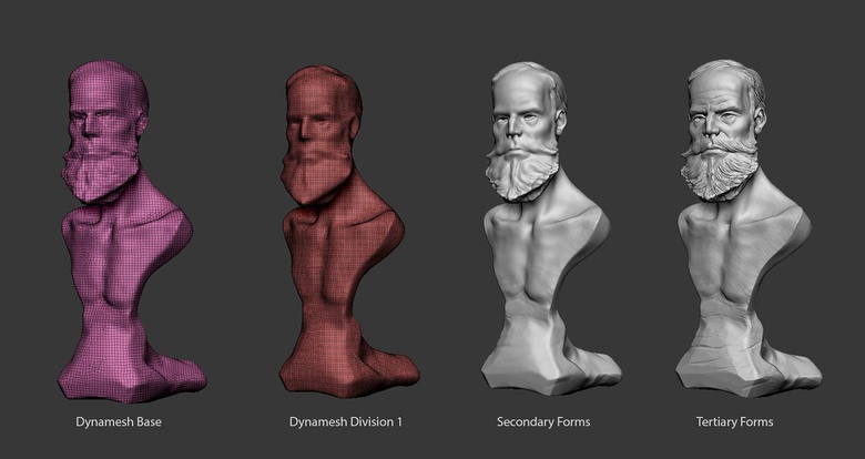 Initial DynaMesh base to final refined sculpt (left to right)