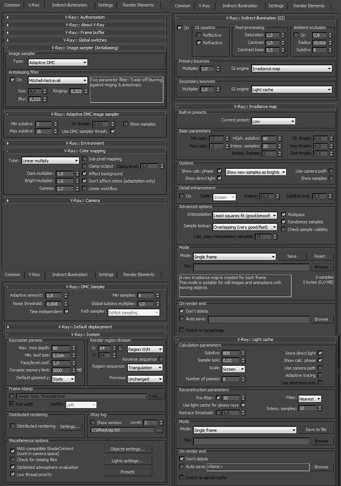 The standard render settings used to render the scene