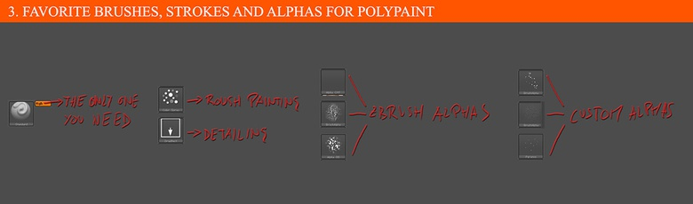 Favorite brushes for Polypainting