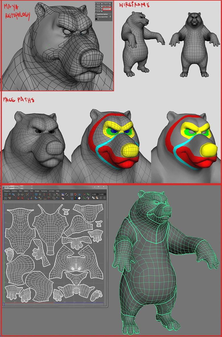 The topology and UV breakdown