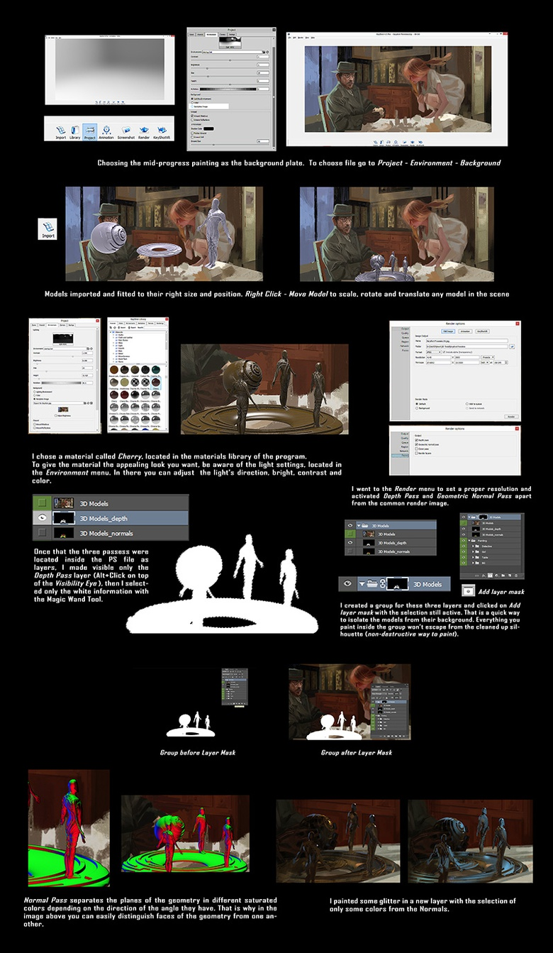 The KeyShot process