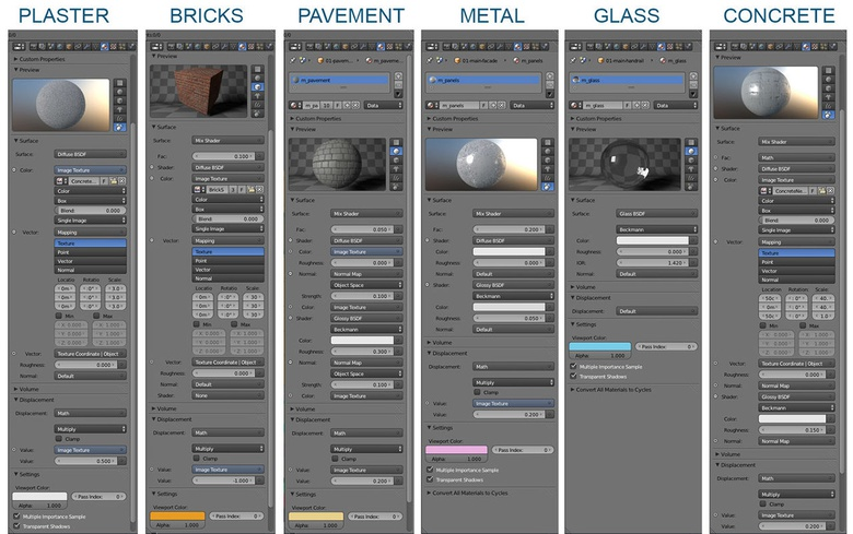 Here you have a few examples of the Materials used in the scenes