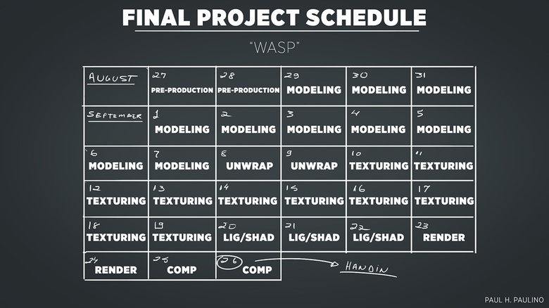 Creating a schedule to work to