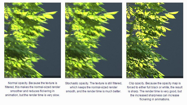 This type of opacity can greatly improve render times but can introduce noise as well. Image courtesy of Chaos Group Help Files