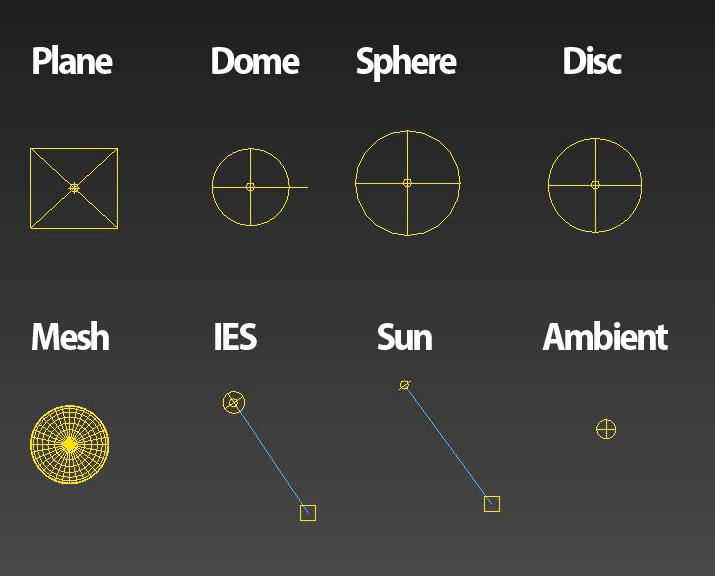 <h5>V-Ray provides an extensive array of light types which should give you everything you need</h5>