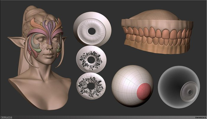Refined meshes