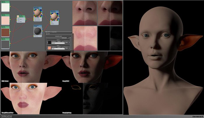 Adding single scattering into the skin shader structure