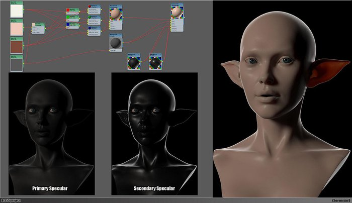 Adding primary and secondary Specular shader into the skin shader structure