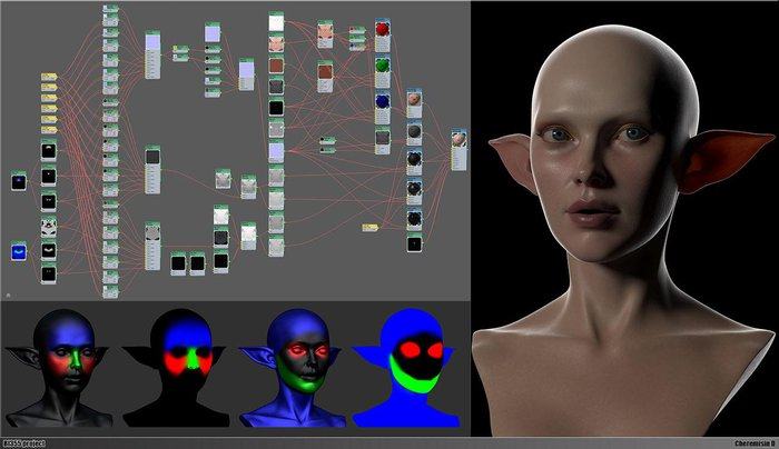 All used textures for skin shader