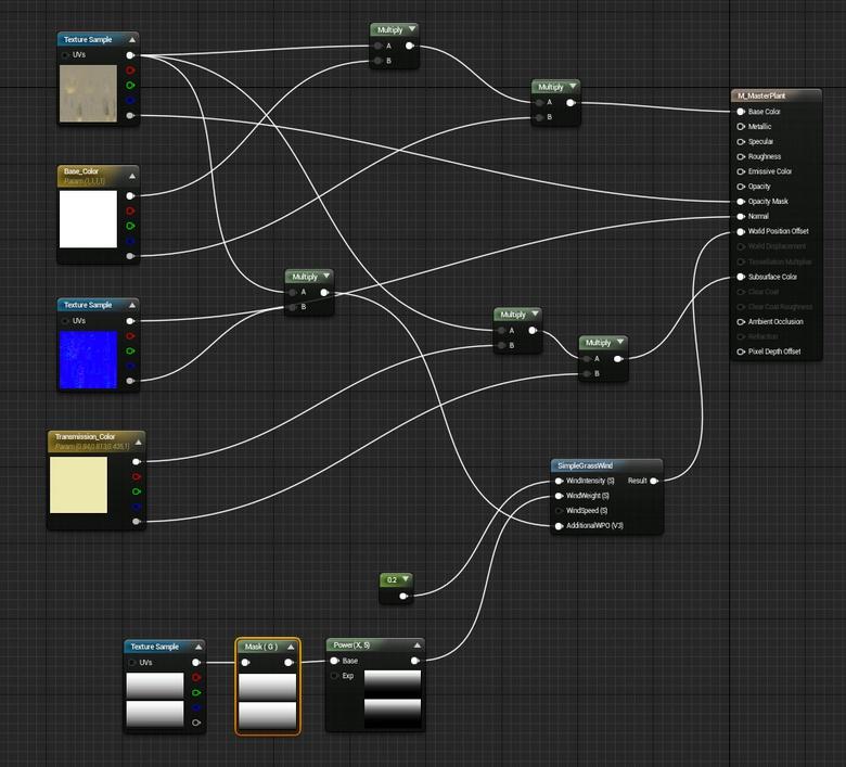 Plant shader with SimpleGrassWind