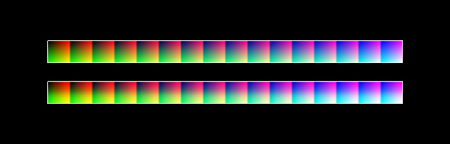 Default LUT (top) and the modified one (bottom); the changes look miniscule but as you can see on the next image the effect is drastic