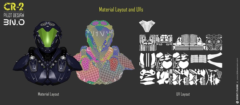 Maya material layout and UV setup