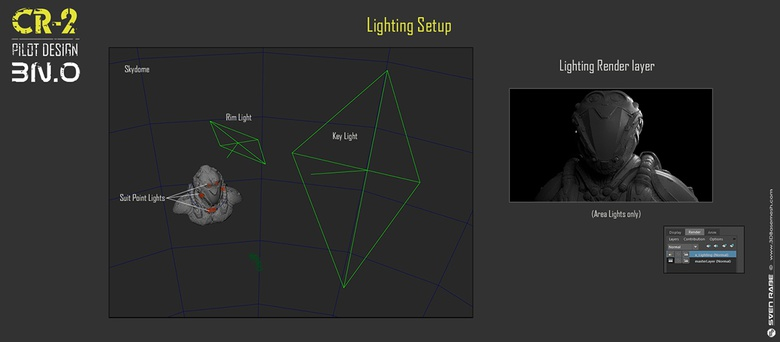 Maya Lighting Setup