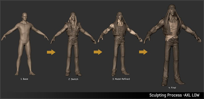 Building up the character from a basemesh