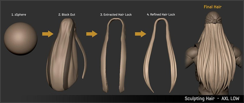 Sculpting the individual chunks of hair