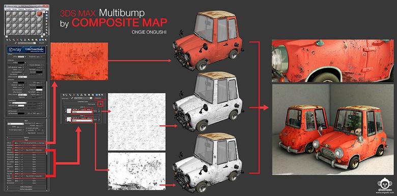Composite maps